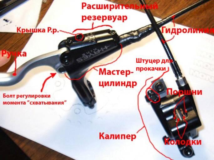 Прокачка тормозов Hayes    X-Bikers.ru 7284078b616b8